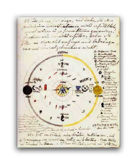 La synchronicité développé par Jung