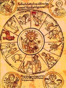 Quand l'astrologie et psychanalyse son décrite par jung